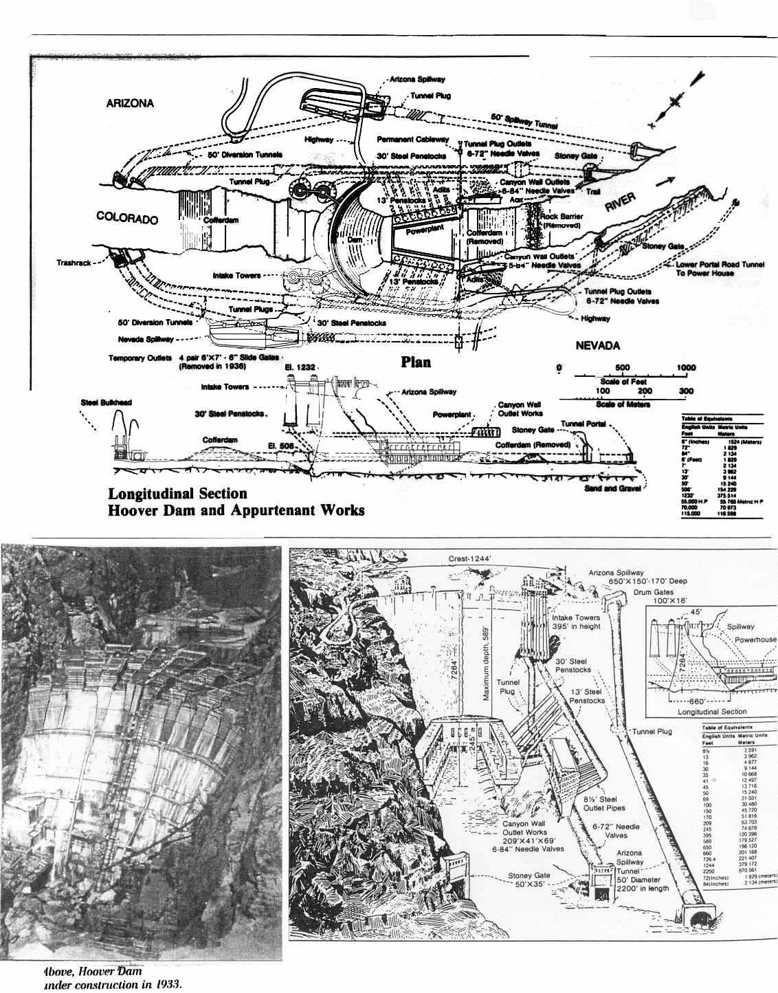 Hoover Dam – Fifty Years